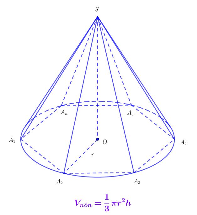 Thể tích khối nón bao gồm toàn bộ không gian ben trong khối nón