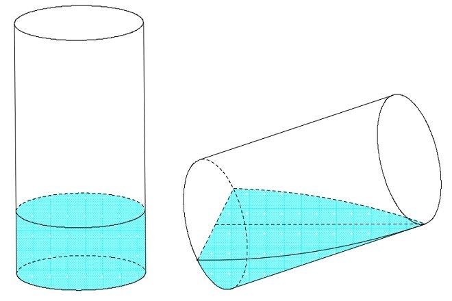 Thể tích khối trụ trong toán học