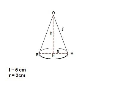 Hình nón ví dụ 3